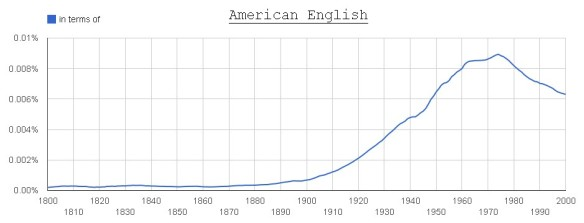 in terms of (American English)