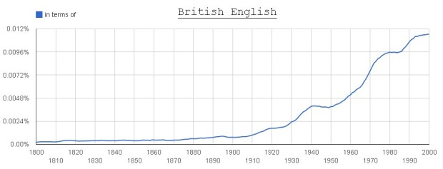 in terms of (British English)