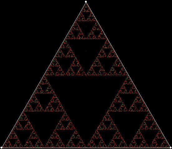 chaos_triangle